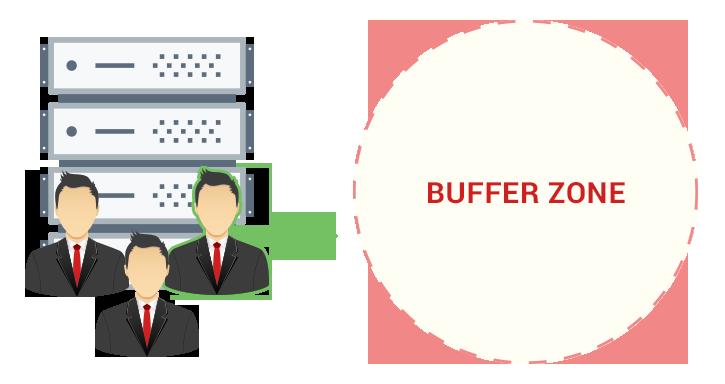 Hepsia cloud hosting platform - user density