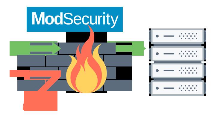Hepsia cloud hosting platform - ModSecurity firewall