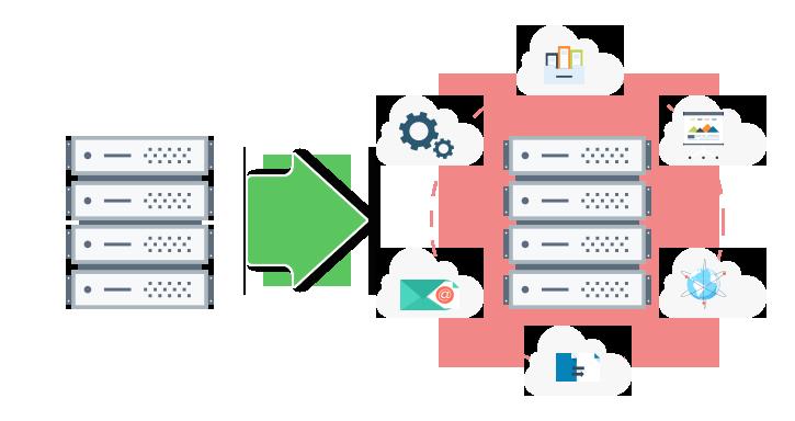 Hepsia cloud hosting platform