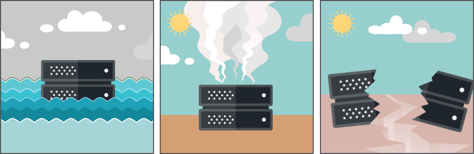 data centers - disaster recovery