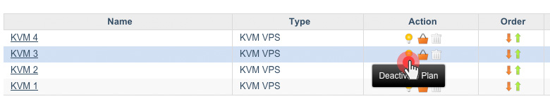 KVM VPS in the Reseller Control Panel