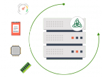 OpenVZ resource upgrades