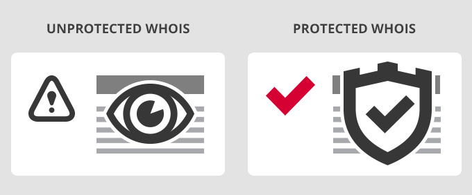 Whois protection - generic contact details