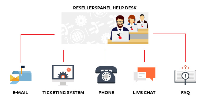 Free Reseller Program - customer support