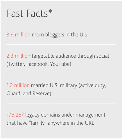 .FAMILY nTLD facts