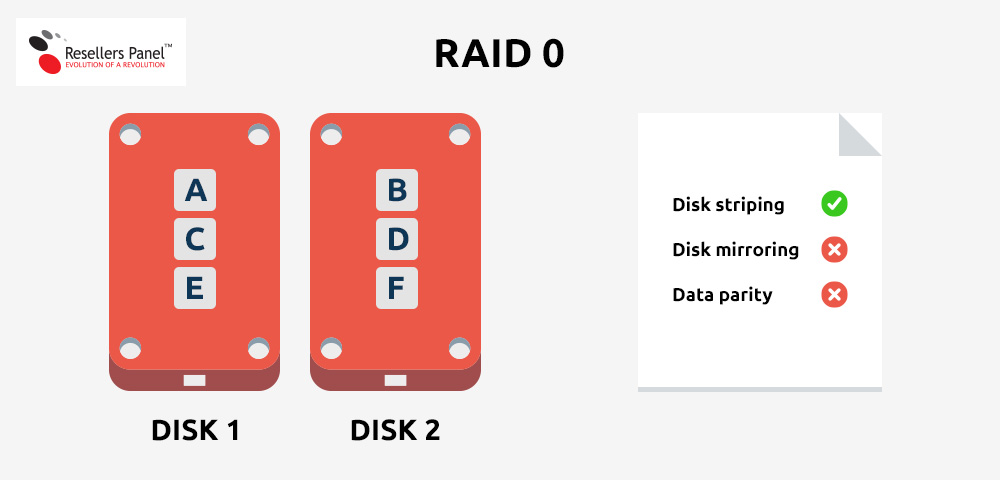 Dedicated servers - RAID 0