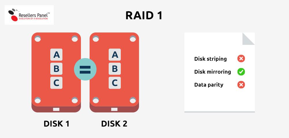 Dedicated servers - RAID 1