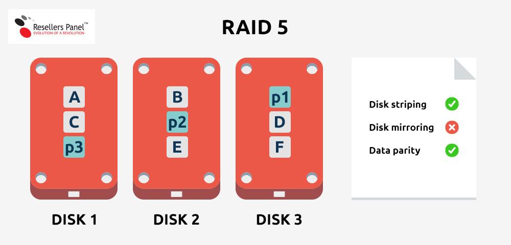 Dedicated servers - RAID 5