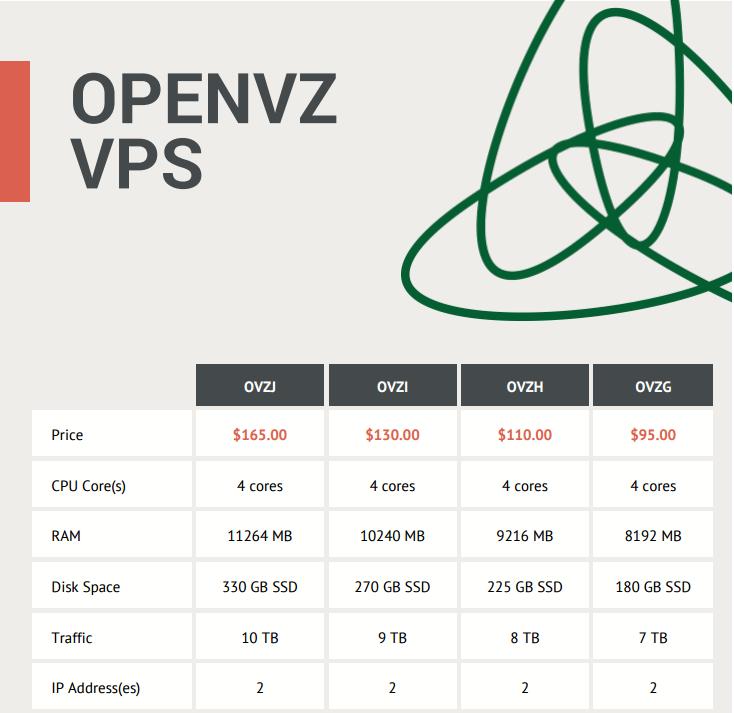 PDF VPS brochure - table