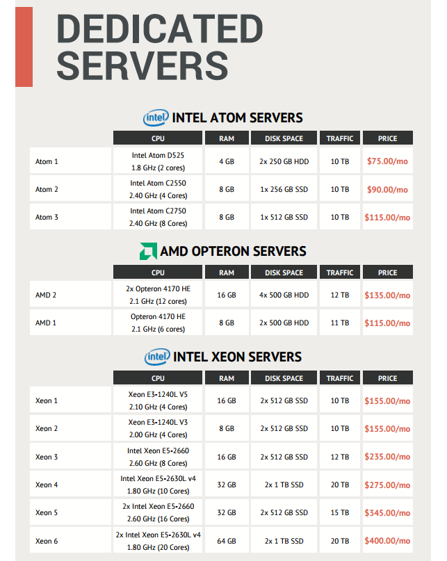 PDF - dedicated servers catalog - tech specs