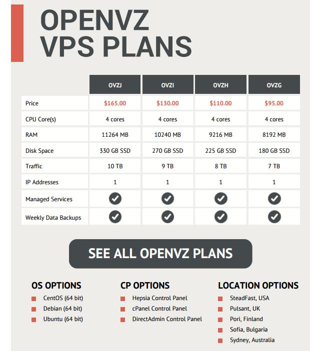 PDF - OpenVZ VPS catalog - tech specs