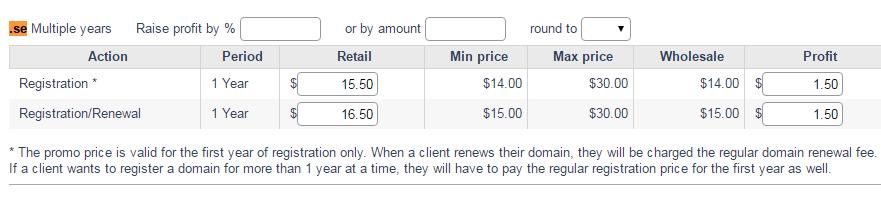 .SE domains - èdit prices