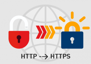 Let's Encript SSL certificates