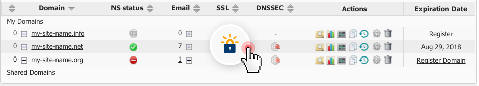 Let's Encrypt - enabled icon in Control Panel