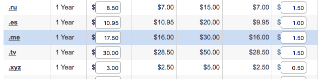.ME domain extension - set price