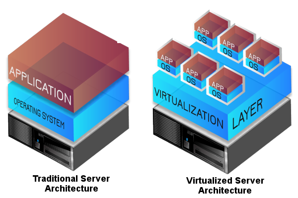 Mt4 virtual private server vps hosting