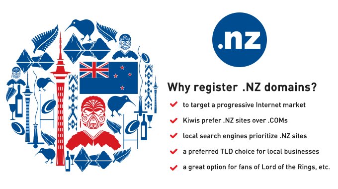 Why register .NZ domains