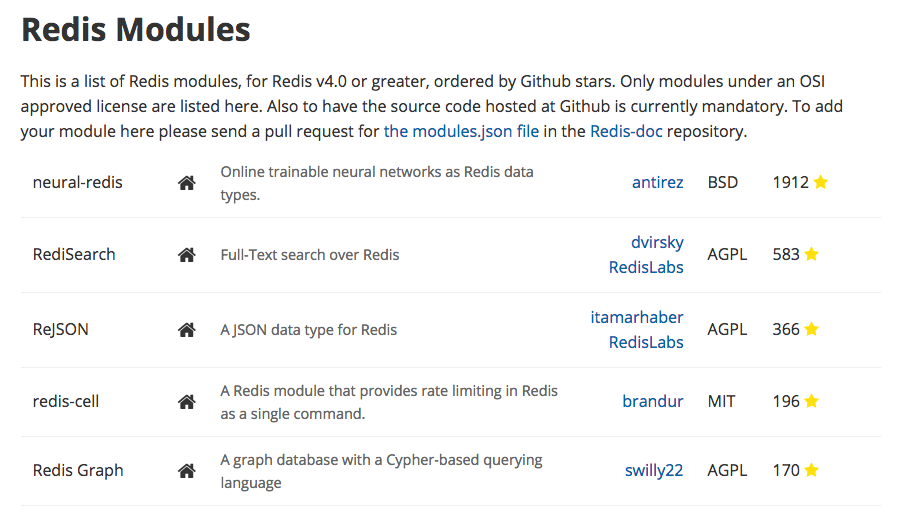 Redis database support enabled on our web hosting platform