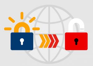 Let's Encrypt TLS-SNI-01 challenge type exploit