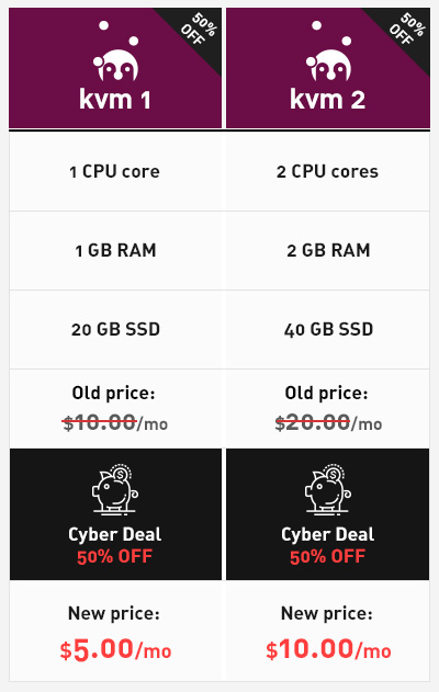 Cyber deals on selected KVM VPS plans