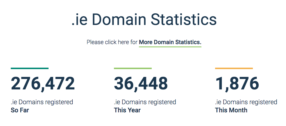 dot ie domain extension registration statistics