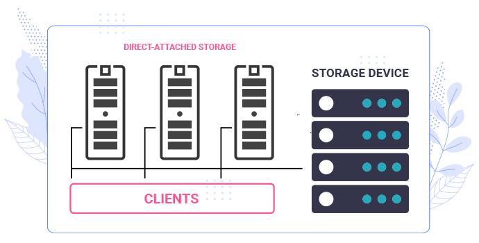 NVMe revoluton - DAS storage experience